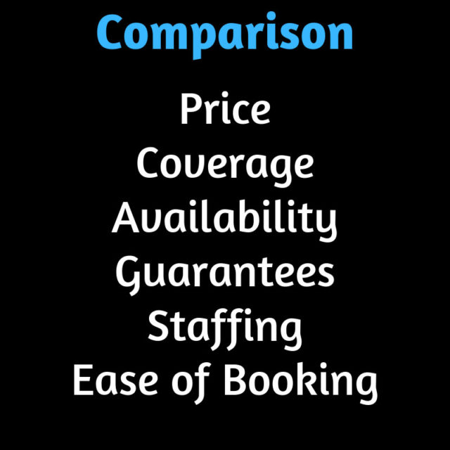 Compare Massage Providers